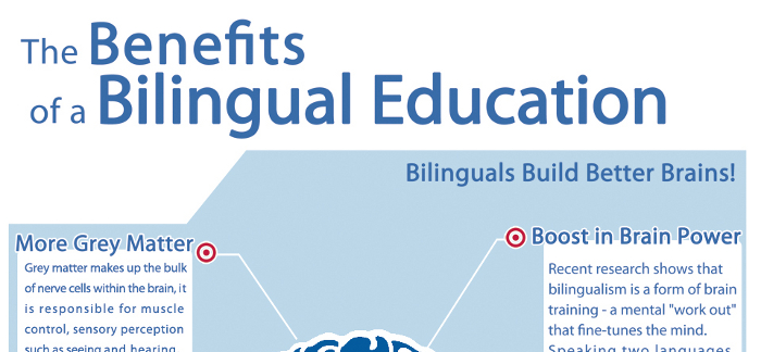 pros and cons of bilingual education essay The the pros and cons of bilingual education education is one of the most popular assignments among students' documents if you are stuck with writing or missing ideas, scroll down and find inspiration in the best samples.