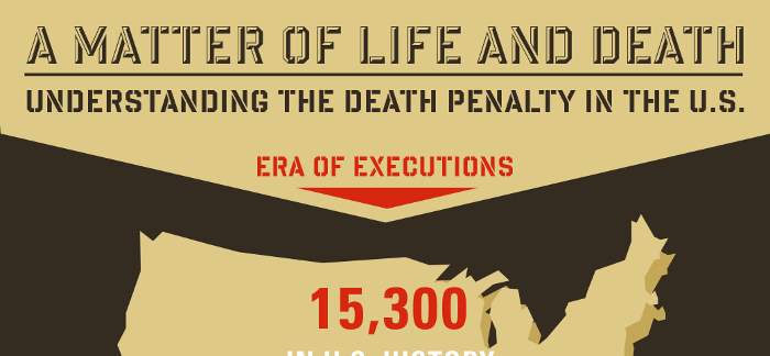arguments against death penalty essay