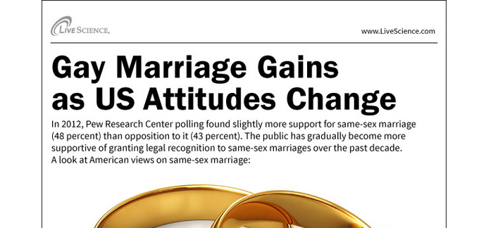 Debate: Civil unions vs gay marriage - Debatepedia
