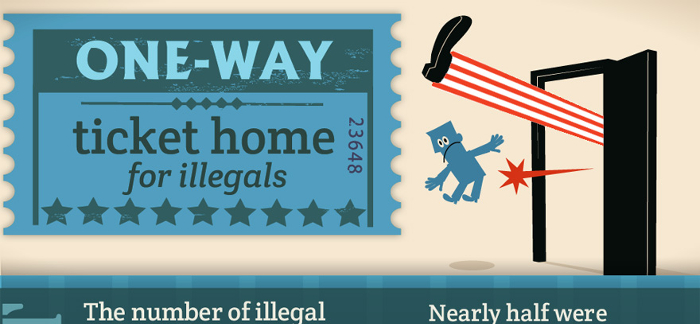 illegal immigration pros and cons list