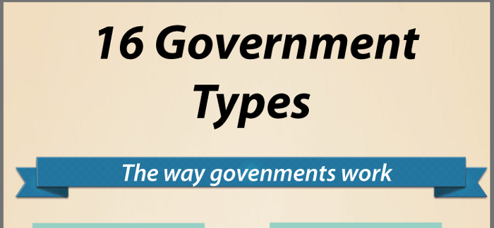 pros and cons of democracy essay Cons of representative democracy 1 representatives might not serve their jurisdiction properly sometimes, the majority vote often ends up as not the favorable vote.