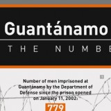 Guantanamo Bay Detention Camp Controversy