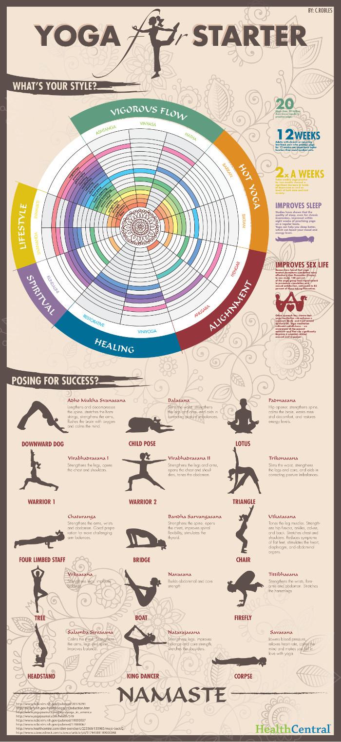 Starter Yoga